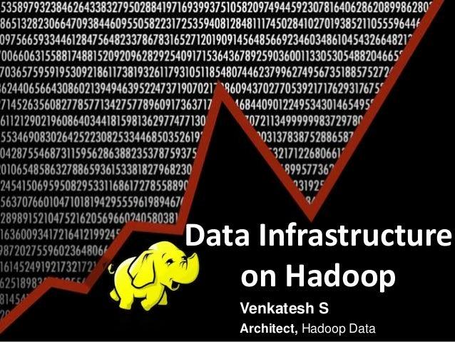 Data Infrastructure on Hadoop Venkatesh S Architect, Hadoop Data