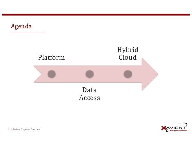 Real time data ingestion and Hybrid Cloud Slide 3
