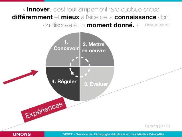 Des données probantes en éducation à l'innovation pédagogique .... Slide 2
