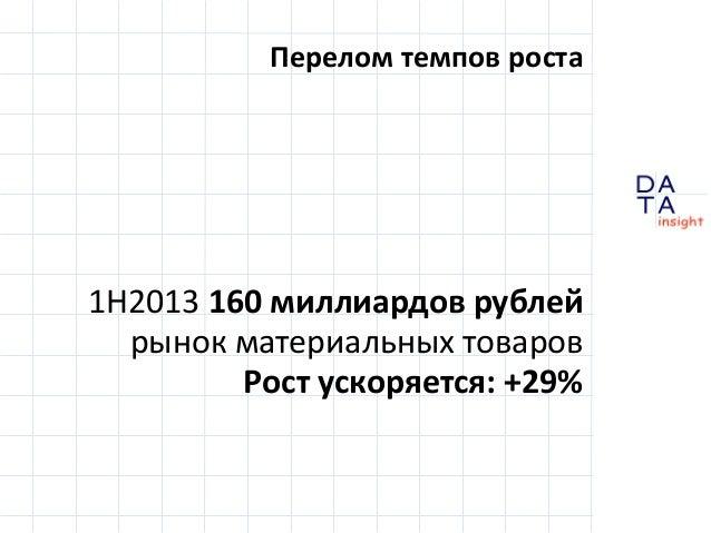 Перелом темпов роста  1H2013 160 миллиардов рублей рынок материальных товаров Рост ускоряется: +29% DA TA  in sight