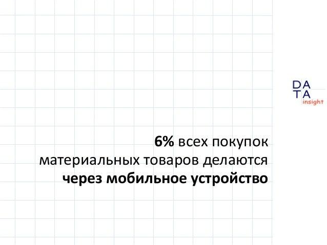 6% всех покупок материальных товаров делаются через мобильное устройство DA TA  in sight