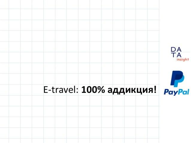 D insight AT A E-travel: 100% аддикция!