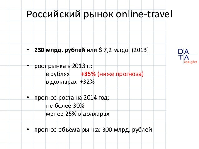D insight AT A Российский рынок online-travel • 230 млрд. рублей или $ 7,2 млрд. (2013) • рост рынка в 2013 г.: в рублях +...