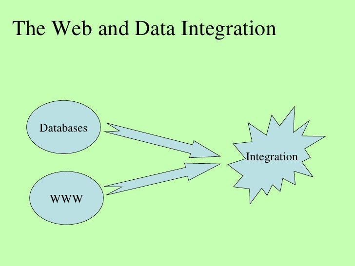 The Web and Data Integration Databases WWW Integration