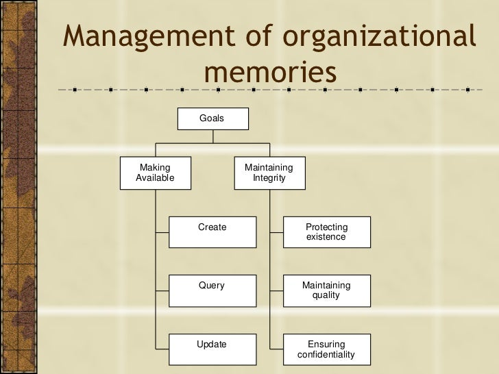 managing organizational integrity An organizational integrity system consists of the range of institutions, policies, actors, and practices that are meant to promote the integrity of an organization.