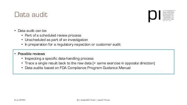 fda compliance program guidance manual