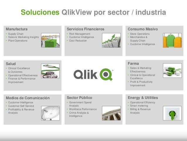 Soluciones QlikView® por función Adm y Finanzas • Financial Planning & Analysis • Expense Management • Revenue & Profitabi...