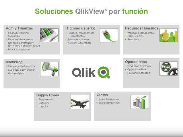 ¿ Qué hacen las Empresas con QlikView® ? • Mejorar la toma de decisiones • Incrementar la Velocidad y Agilidad para ejecut...