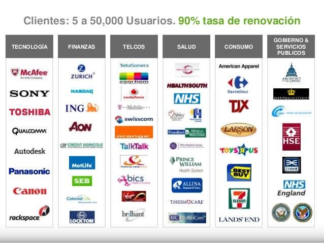 TELCOSTECNOLOGÍA FINANZAS SALUD CONSUMO GOBIERNO & SERVICIOS PUBLICOS Clientes: 5 a 50,000 Usuarios. 90% tasa de renovación