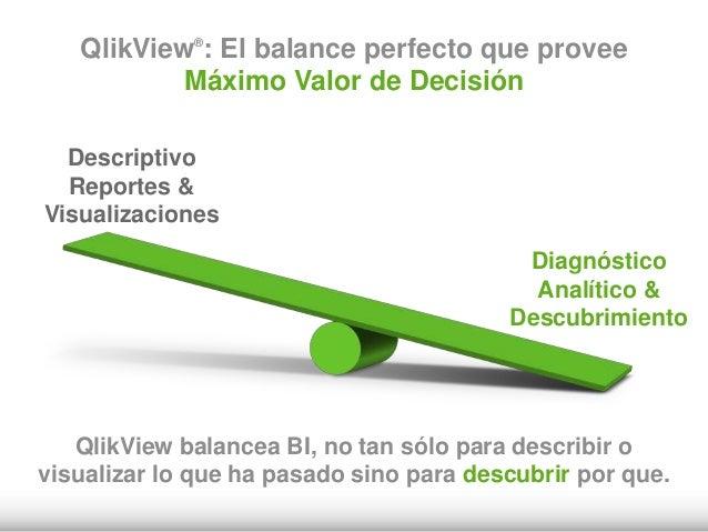 QlikView® : El balance perfecto que provee Máximo Valor de Decisión Descriptivo Reportes & Visualizaciones Diagnóstico Ana...