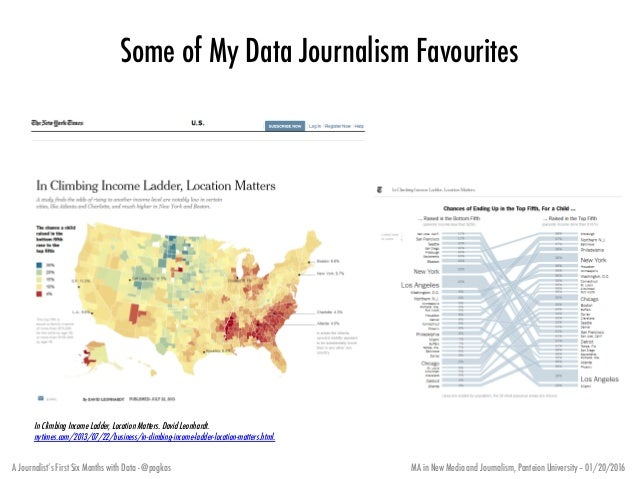 A journalists first six months with data ccuart Image collections