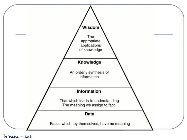 from data information and knowledge to There is still a lot of confusion in the market about data, information, and knowledge too often we use the terms interchangeably, and we shouldn't.
