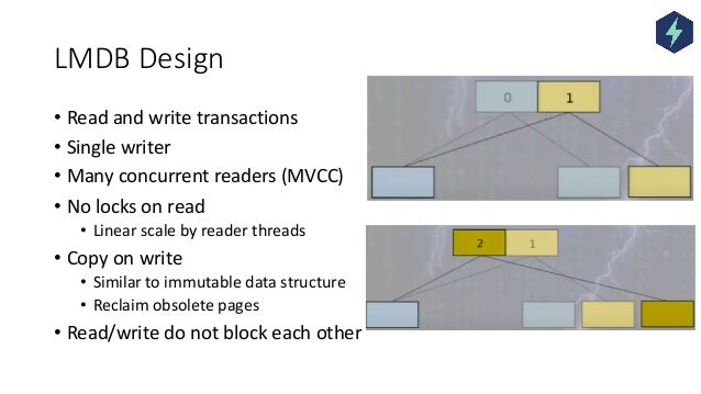 LMDB Design • Read and write transactions • Single writer • Many concurrent readers (MVCC) • No locks on read • Linear sca...
