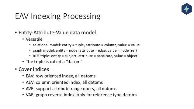 EAV Indexing Processing • Entity-Attribute-Value data model • Versatile • relational model: entity = tuple, attribute = co...
