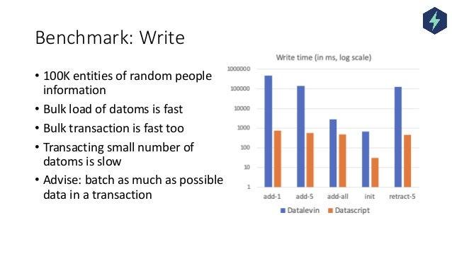 Benchmark: Write • 100K entities of random people information • Bulk load of datoms is fast • Bulk transaction is fast too...
