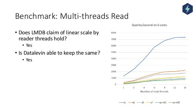 Benchmark: Multi-threads Read • Does LMDB claim of linear scale by reader threads hold? • Yes • Is Datalevin able to keep ...
