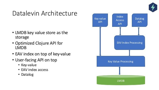 Datalevin Architecture • LMDB key value store as the storage • Optimized Clojure API for LMDB • EAV index on top of key-va...
