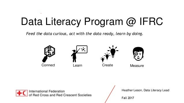 Data Literacy at IFRC Connect Learn Create Measure Data Literacy Program @ IFRC Feed the data curious, act with the data r...
