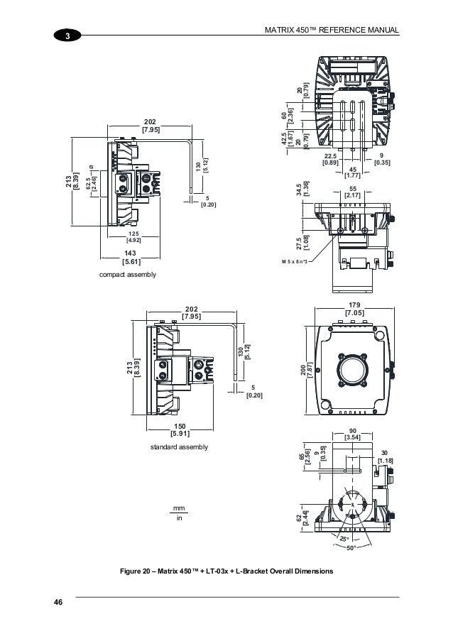 데이타로직 DATALOGIC Matrix450 2D 산업용 고정식 바코드스캐너 매뉴얼