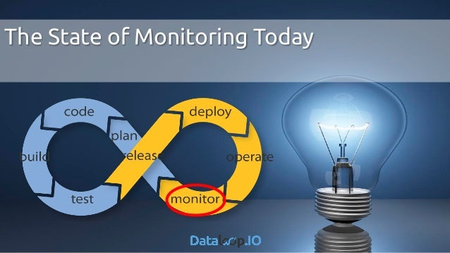 The State of Monitoring Today