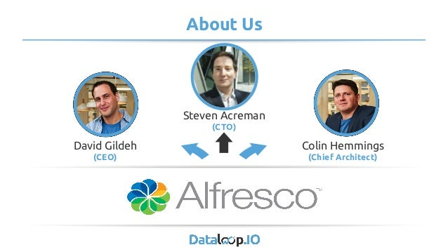 About Us Steven Acreman (CTO) David Gildeh (CEO) Colin Hemmings (Chief Architect)