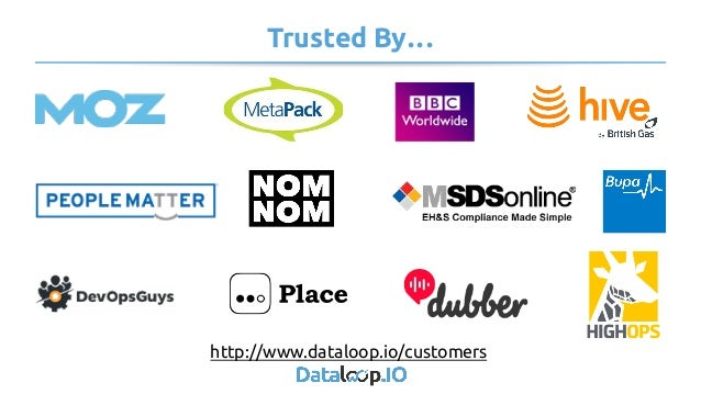 Trusted By… http://www.dataloop.io/customers