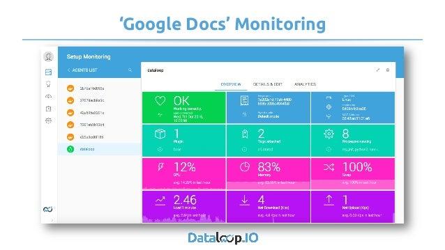 'Google Docs' Monitoring