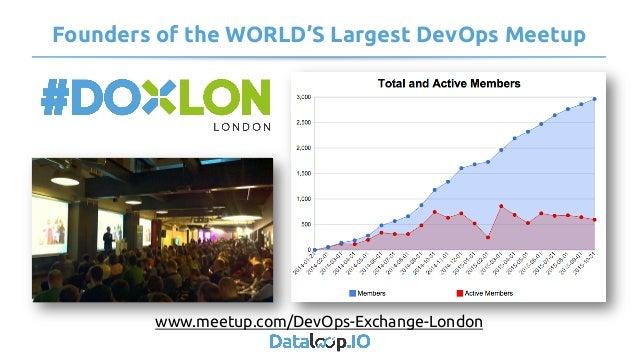 Founders of the WORLD'S Largest DevOps Meetup www.meetup.com/DevOps-Exchange-London