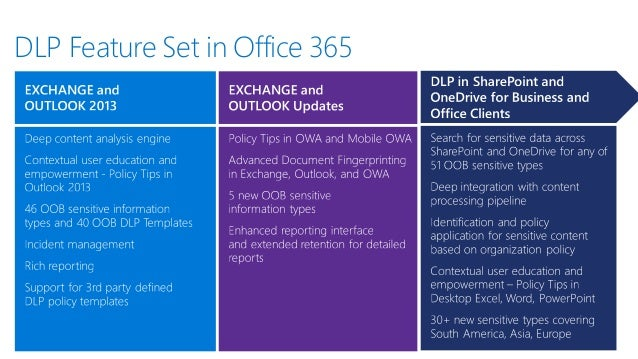 overview of data loss prevention policies in office 365. Black Bedroom Furniture Sets. Home Design Ideas