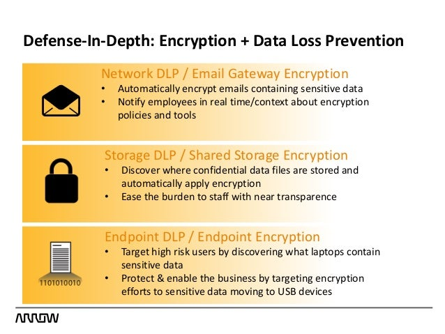 Symantec dlp policy templates 28 images data loss prevention symantec dlp policy templates data loss prevention from symantec pronofoot35fo Choice Image