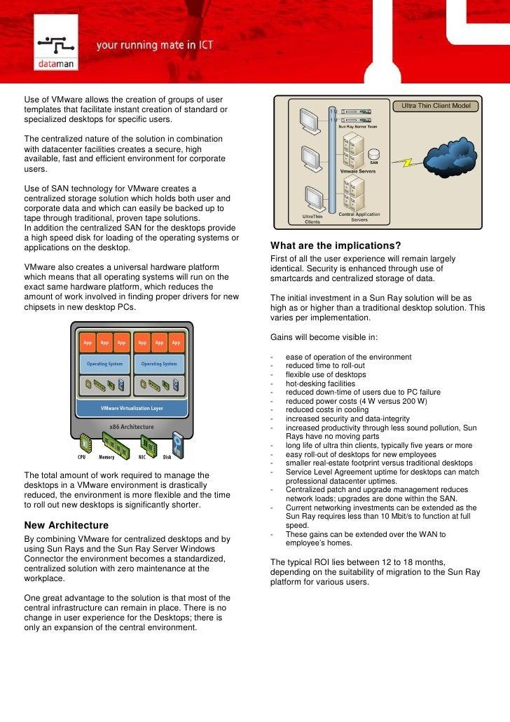 Dataman Virtual Desktops Solution Slide 2