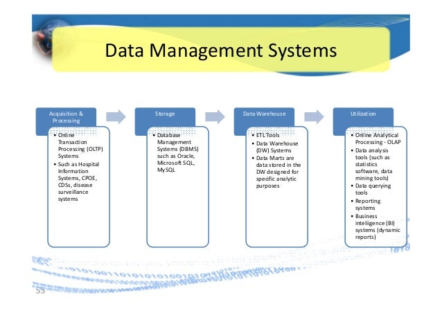management information systems in process oriented healthcare For instance, health management information systems (hmis), which is the term used liberally throughout the first edition of this text, has, in and of itself, a managerial slant, and whereas healthcare information technology ( hcit or health it–hit ) has a technology slant,.
