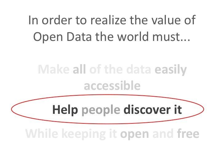 #Dataviz of @DataMarket                                 DataViz                     Open DataIceland                      ...