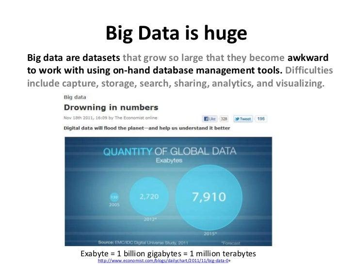 Open   Data...
