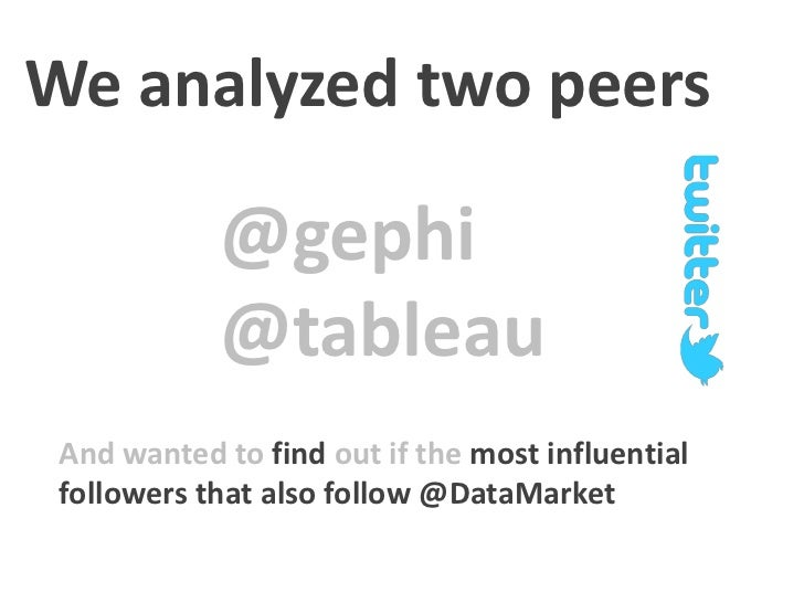 Simple solutions• DataMarket should follow (the most influential)  followers of peers• DataMarket should target each of th...