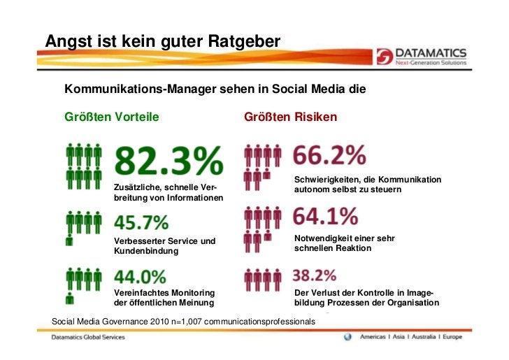 Angst ist kein guter Ratgeber   Kommunikations-Manager sehen in Social Media die   Größten Vorteile                       ...