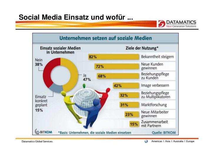 Social Media Einsatz und wofür ...
