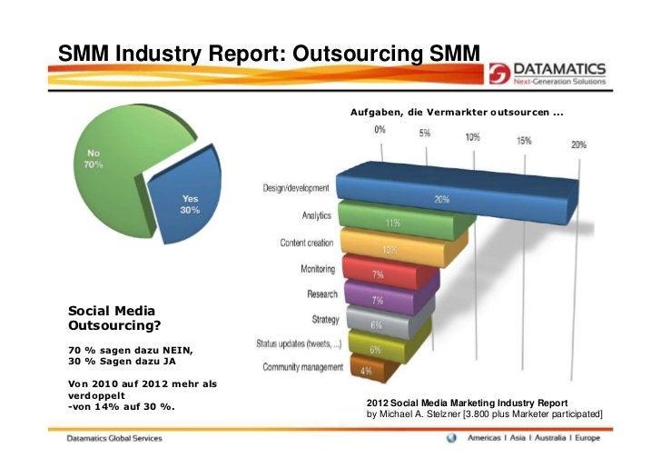 SMM Industry Report: Outsourcing SMM                             Aufgaben, die Vermarkter outsourcen ...Social MediaOutsou...