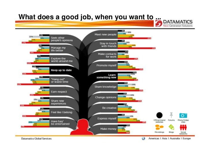What does a good job, when you want to ...