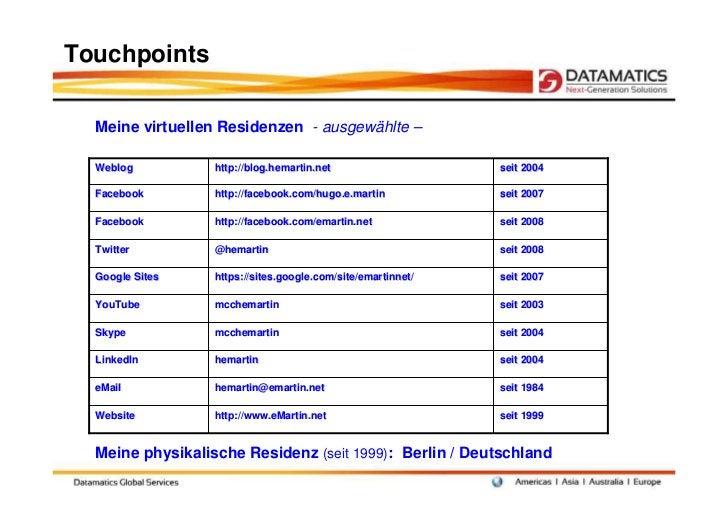 Touchpoints  Meine virtuellen Residenzen - ausgewählte –  Weblog          http://blog.hemartin.net                    seit...