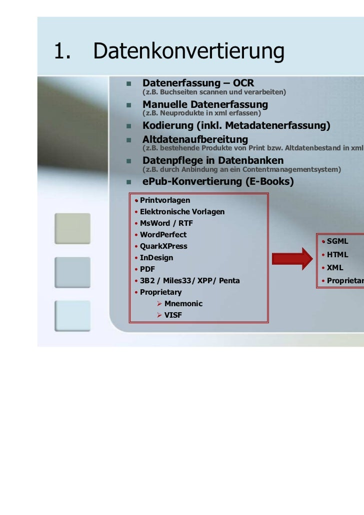 1. Datenkonvertierung         Datenerfassung – OCR         (z.B. Buchseiten scannen und verarbeiten)         Manuelle Date...
