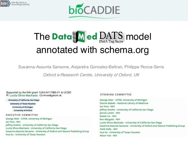 Supported by the NIH grant 1U24 AI117966-01 to UCSD PI , Co-Investigators at: The model annotated with schema.org Susanna-...