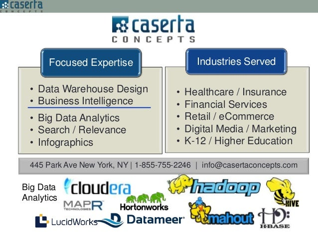 Focused Expertise                     Industries Served • Data Warehouse Design              •   Healthcare / Insurance • ...