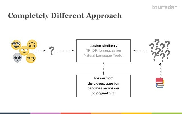 How to build a perfect ML-based question answering model