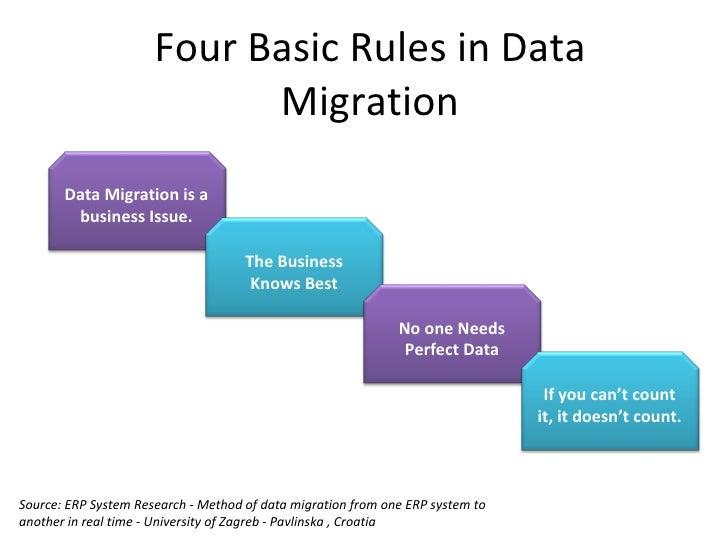 Data migration erp ax