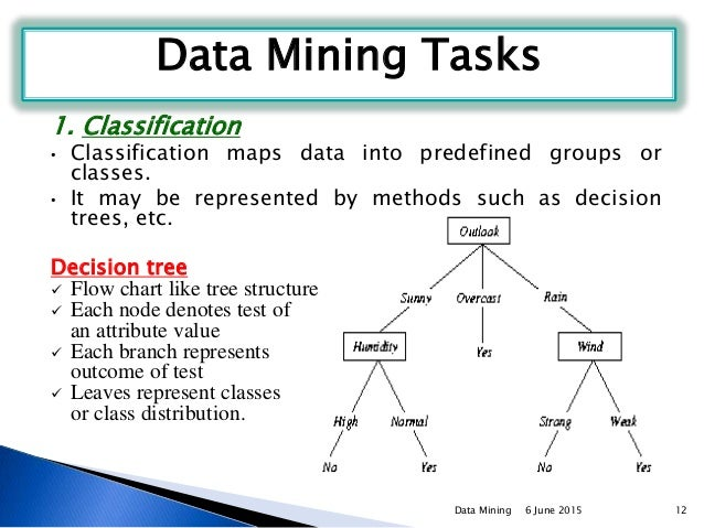 Data mining concepts on