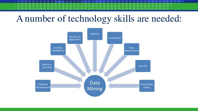 New Technology | Data Mining Technologies Inc.