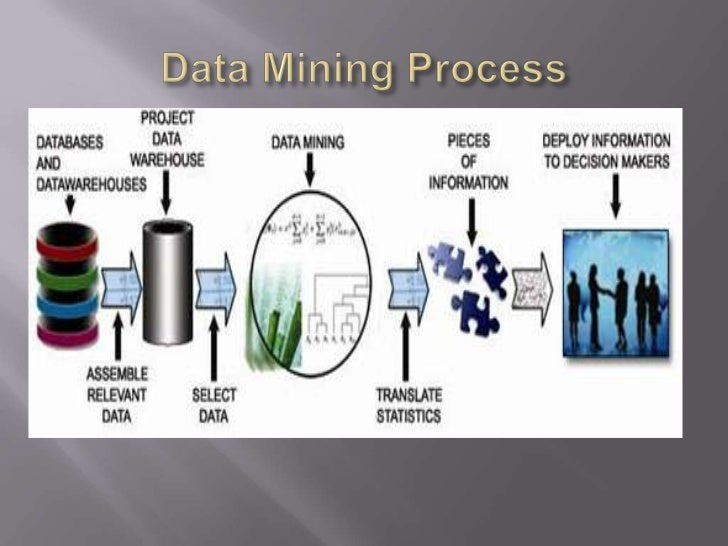 MoM2010: Data mining as an Saudi IT nation demand