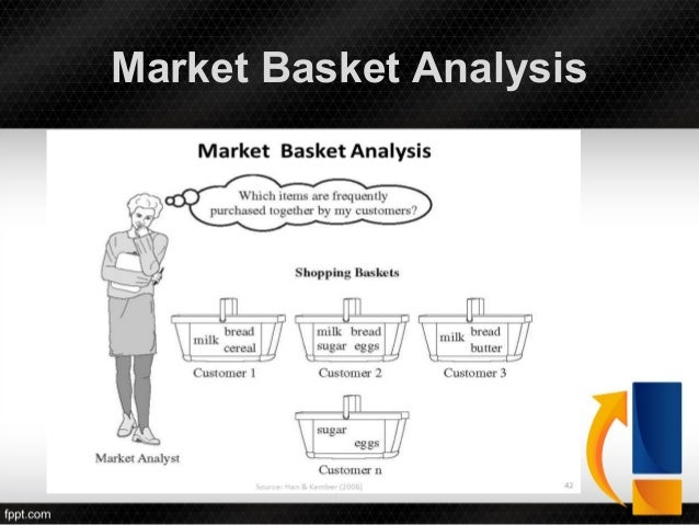 research papers market basket analysis Disclaimer: one freelance limited - custom writing service that provides online custom written papers, such as term papers, research papers, thesis papers, essays, dissertations and other custom writing services inclusive of research material, for assistance purposes only.