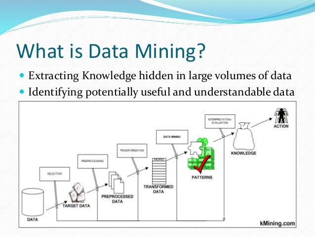 Data mining in Telecommunications